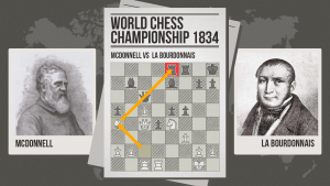 Mcdonnell vs La Bourdonnais: The 1st World Chess Championship